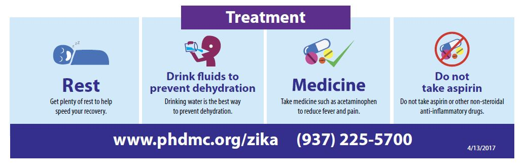 Zika Treatment